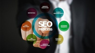 Photo of Finding an inexpensive Search engine optimization Service