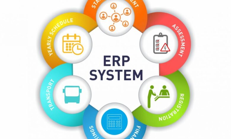 Photo of ERP System Integration In to the Infrastructure of the Organization